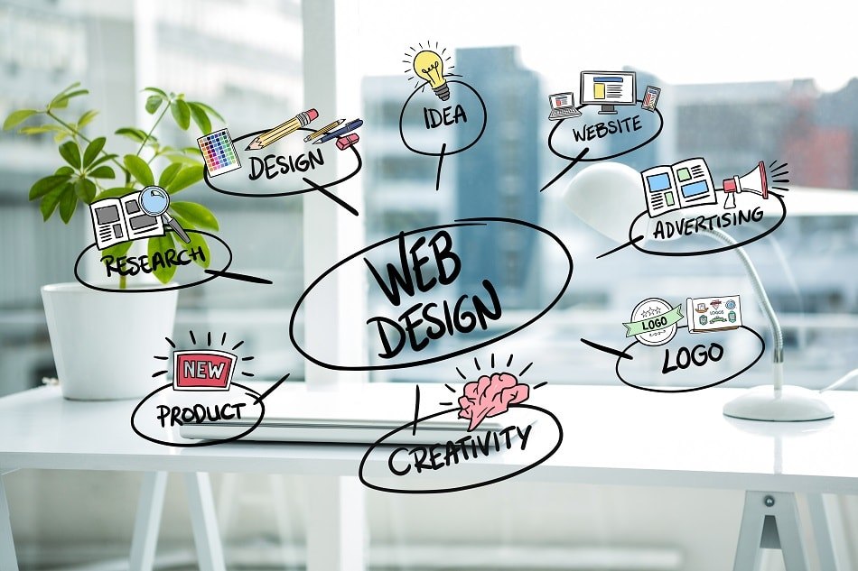 How to Build Lead Generation Websites for Real Estate?
